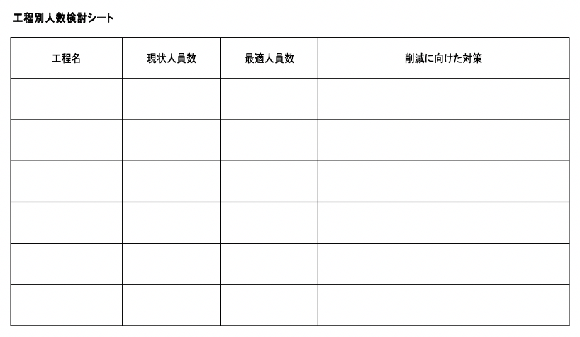 工事別人数検討シート
