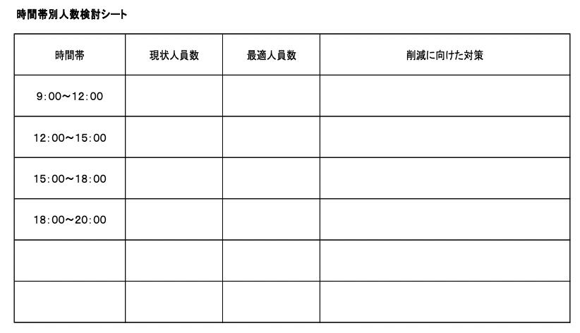 時間帯別人数検討シート